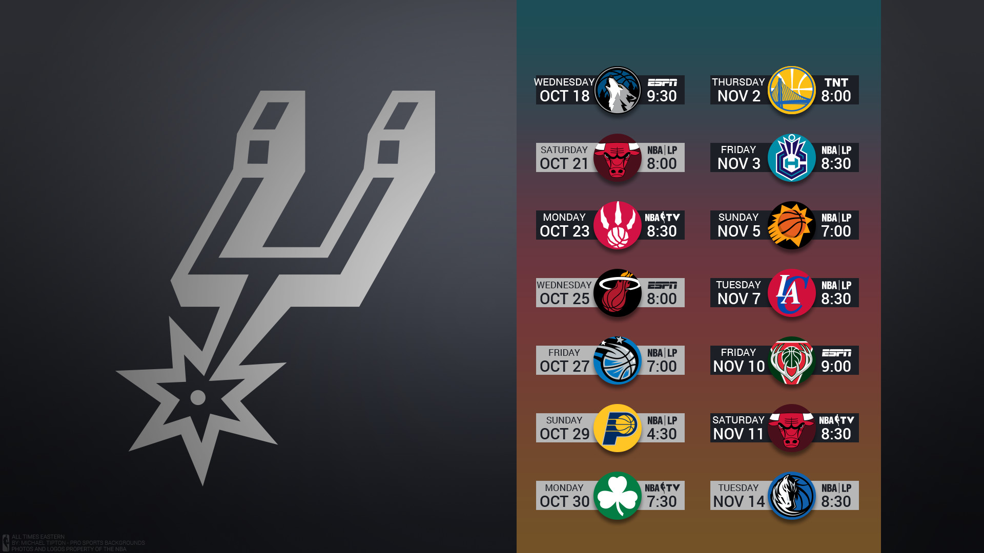 NBA Team Logo HD Wallpaper FREE Download 1024x768 Source Spurs Wallpapers 2018 54 Pictures