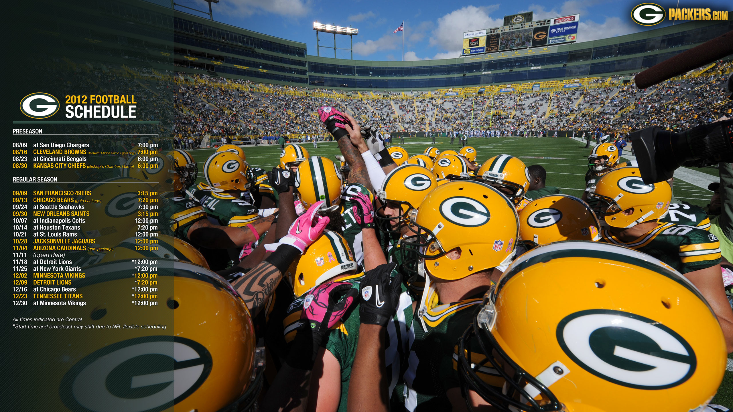 Green Bay Packers 2018 Wallpapers (58+