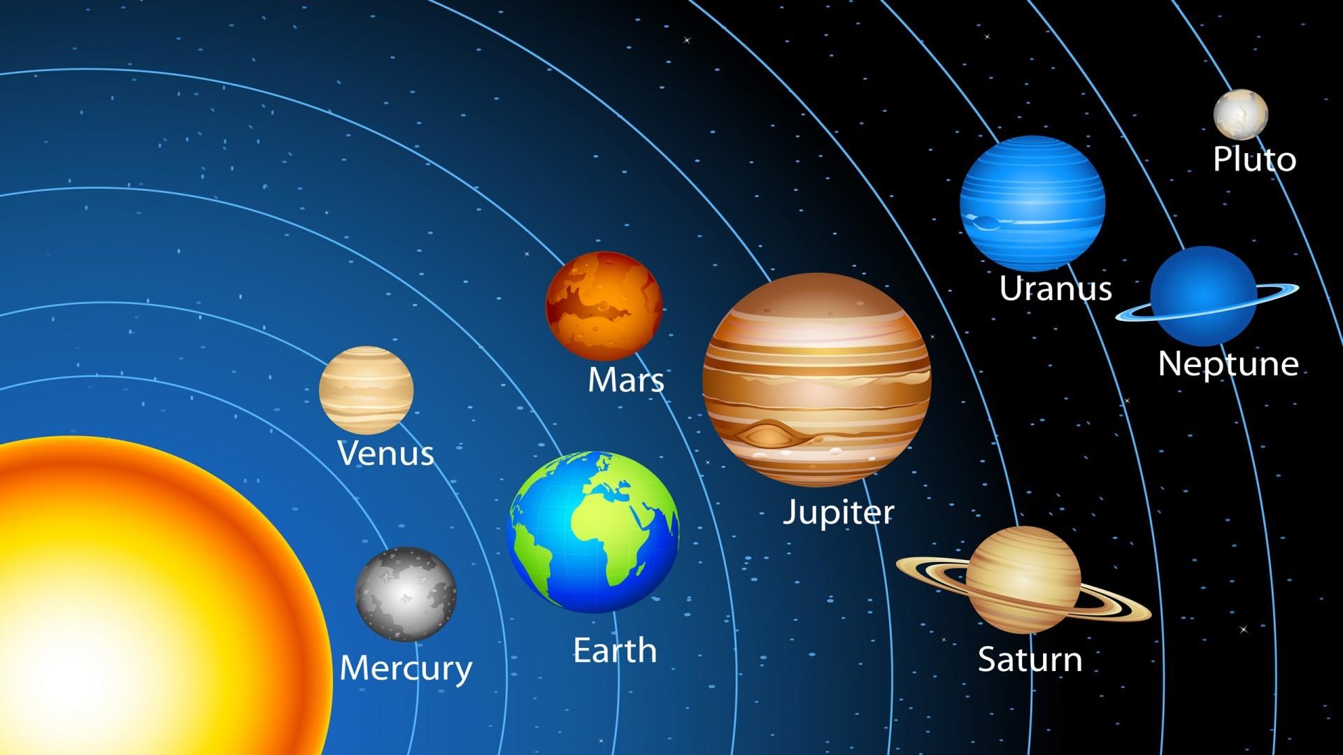 Схема планет солнечной системы фото