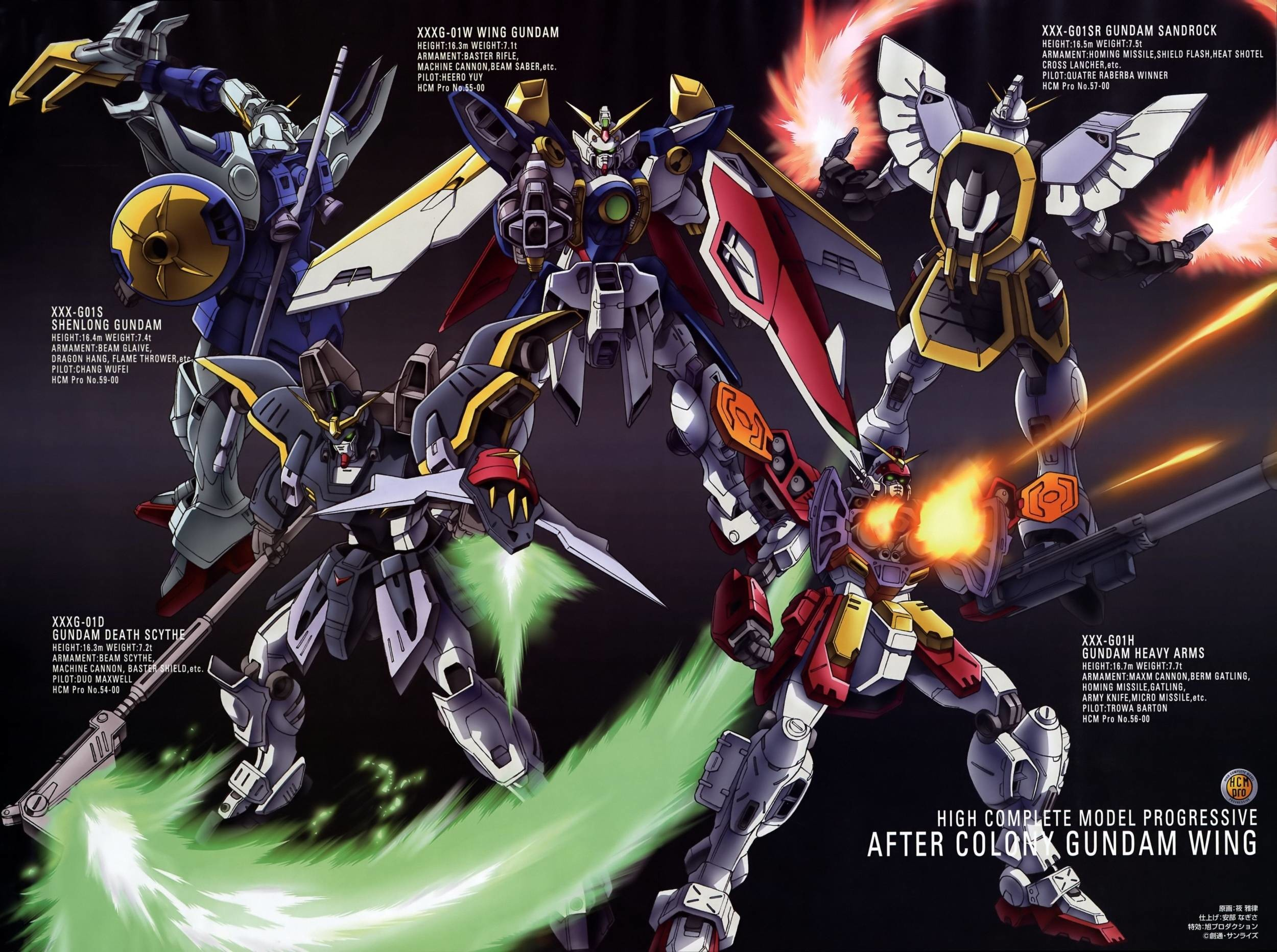 Gundam Wing Zero Custom Wallpaper 62 Pictures
