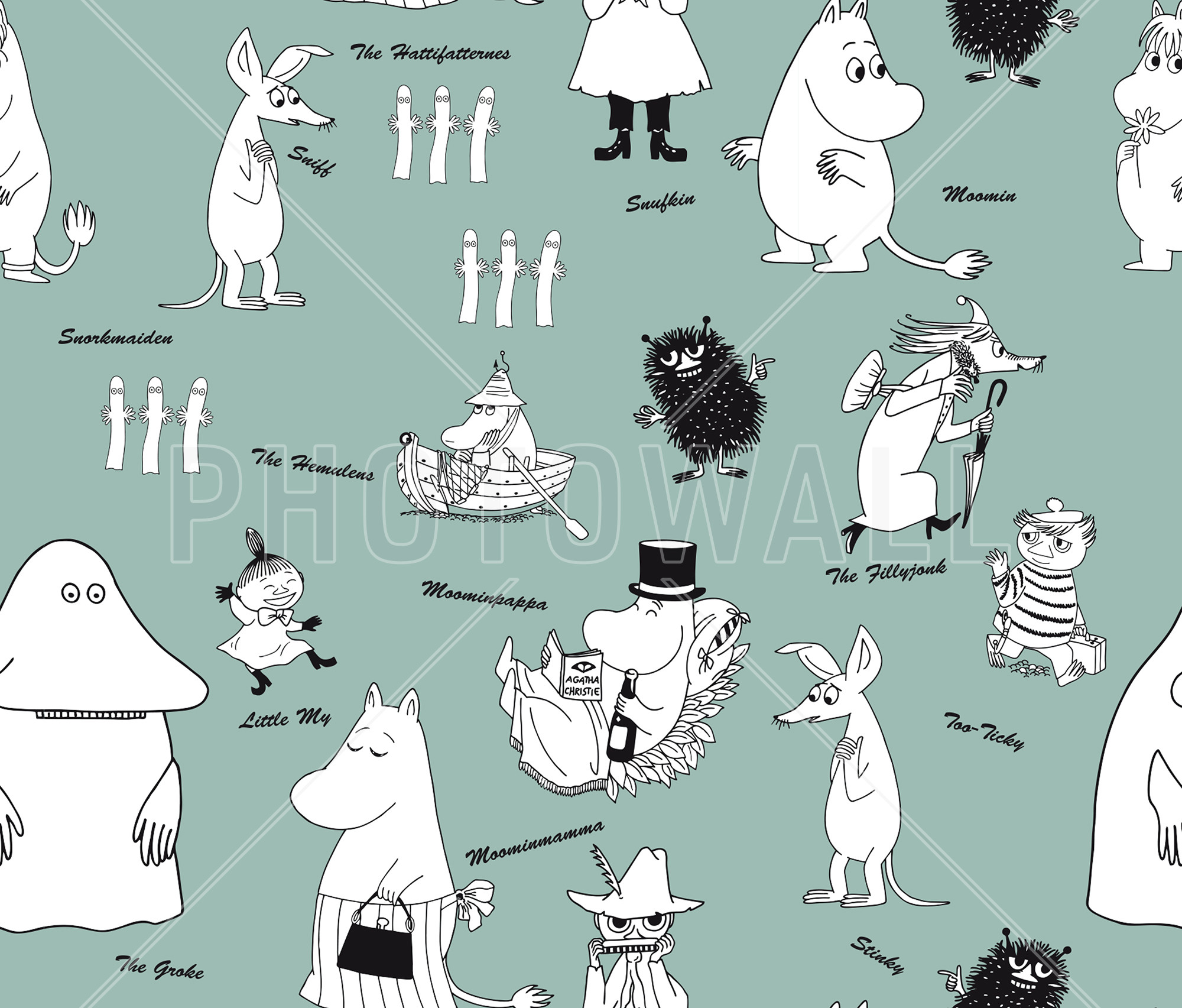 Moomin Wallpapers (75+ pictures)